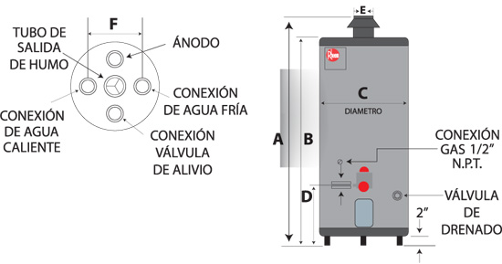 122568 in addition Modulo O Sistema Sap likewise Diagrama Hombre Maquina 27 moreover Circuitos Utiles 09 Pulsador Tactil further Diagram Of Kidney Filtration. on diagrama hr